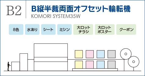 ■オフセット輪転機【設備と特徴】