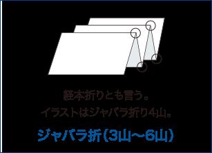ジャバラ折(3山〜6山)